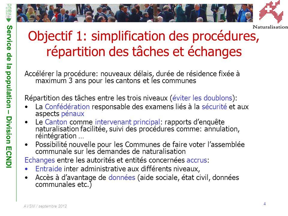 Service de la population – Division ECNDI 4 AVSM / septembre 2012 Objectif 1: simplification des procédures, répartition des tâches et échanges Accélé
