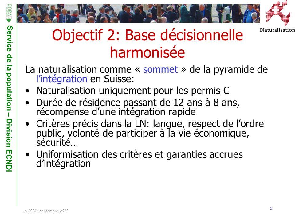 Service de la population – Division ECNDI 5 AVSM / septembre 2012 Objectif 2: Base décisionnelle harmonisée La naturalisation comme « sommet » de la p