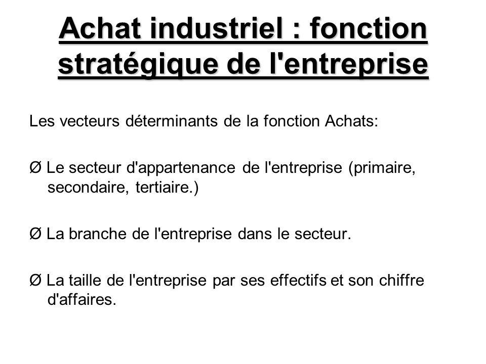 Achat industriel : fonction stratégique de l'entreprise Les vecteurs déterminants de la fonction Achats: Ø Le secteur d'appartenance de l'entreprise (