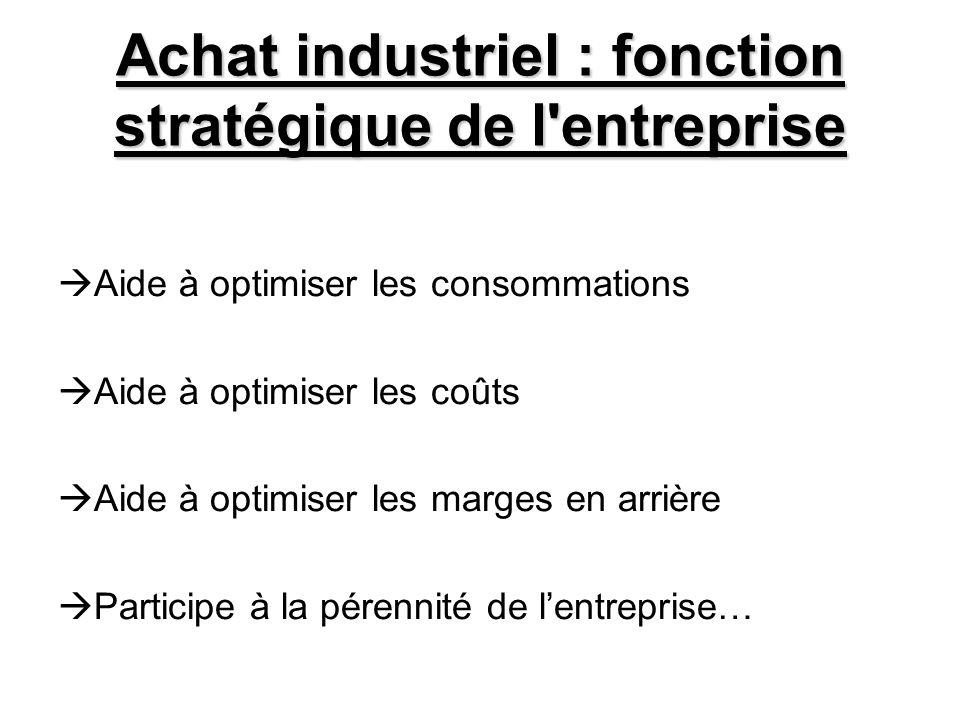 Achat industriel : fonction stratégique de l'entreprise Aide à optimiser les consommations Aide à optimiser les coûts Aide à optimiser les marges en a