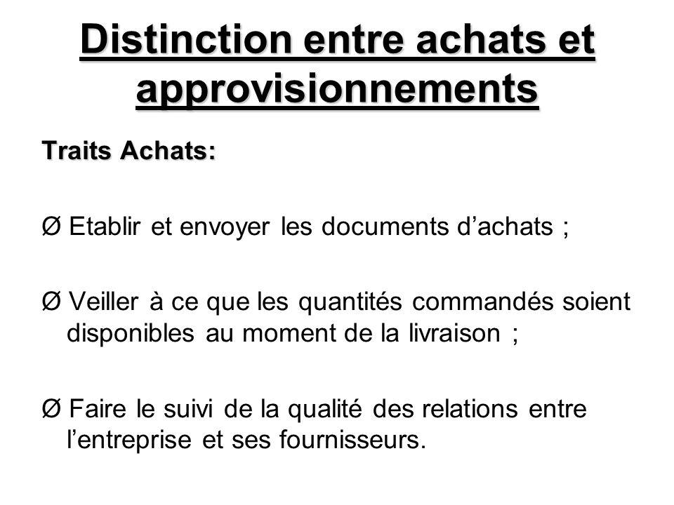 Distinction entre achats et approvisionnements Traits Achats: Ø Etablir et envoyer les documents dachats ; Ø Veiller à ce que les quantités commandés