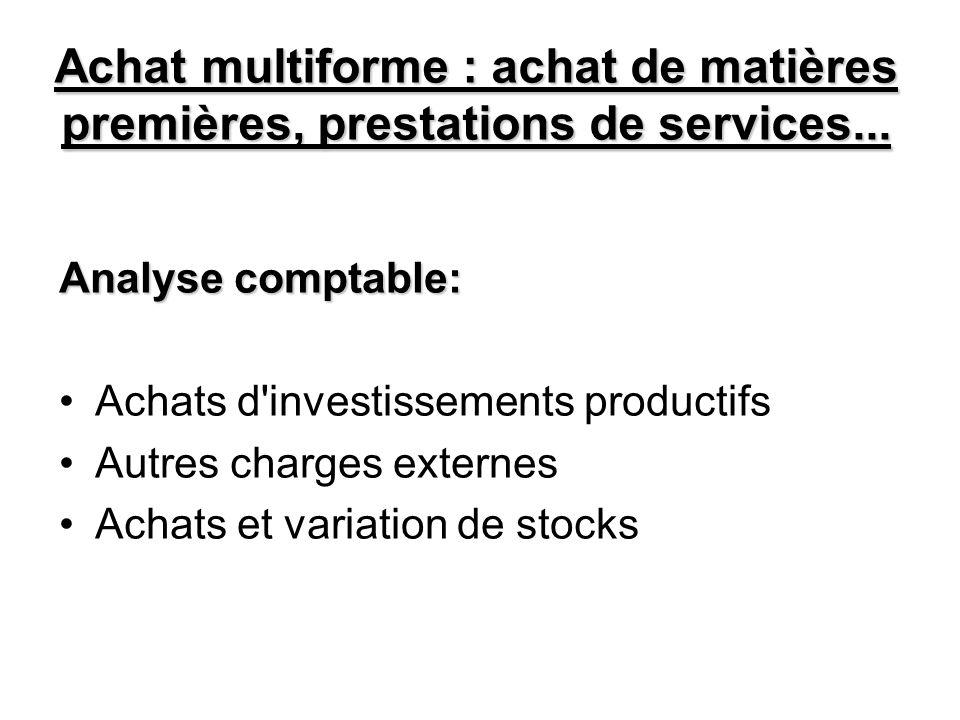 Achat multiforme : achat de matières premières, prestations de services... Analyse comptable: Achats d'investissements productifs Autres charges exter