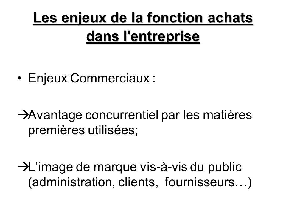 Les enjeux de la fonction achats dans l'entreprise Enjeux Commerciaux : Avantage concurrentiel par les matières premières utilisées; Limage de marque