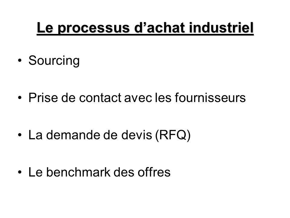 Le processus dachat industriel Sourcing Prise de contact avec les fournisseurs La demande de devis (RFQ) Le benchmark des offres