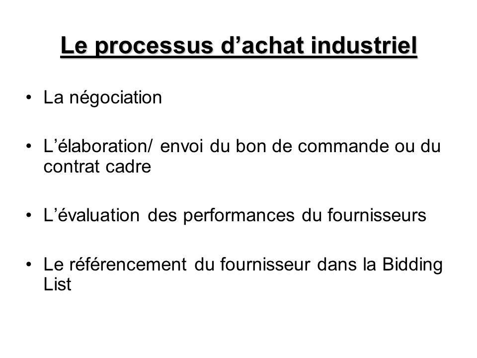 Le processus dachat industriel La négociation Lélaboration/ envoi du bon de commande ou du contrat cadre Lévaluation des performances du fournisseurs
