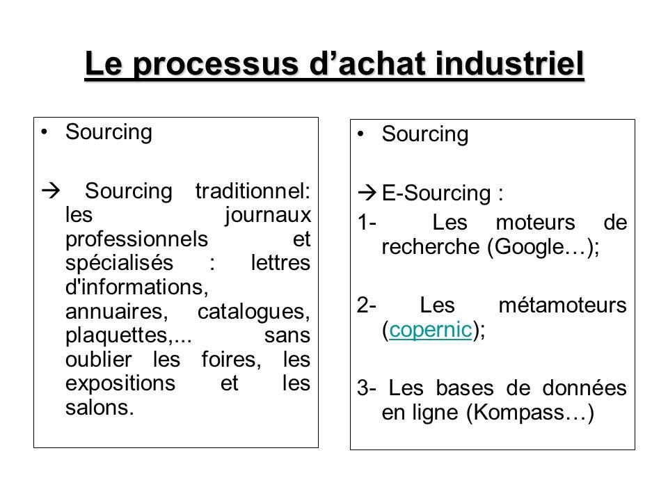 Le processus dachat industriel Sourcing Sourcing traditionnel: les journaux professionnels et spécialisés : lettres d'informations, annuaires, catalog