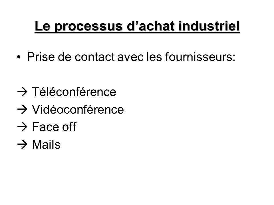 Le processus dachat industriel Prise de contact avec les fournisseurs: Téléconférence Vidéoconférence Face off Mails