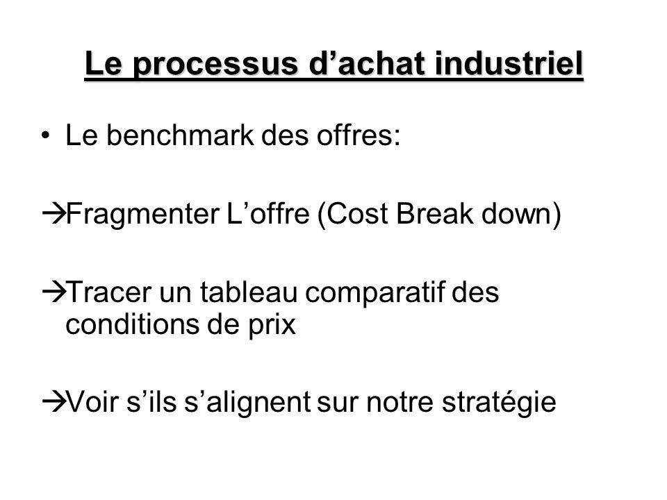 Le processus dachat industriel Le benchmark des offres: Fragmenter Loffre (Cost Break down) Tracer un tableau comparatif des conditions de prix Voir s
