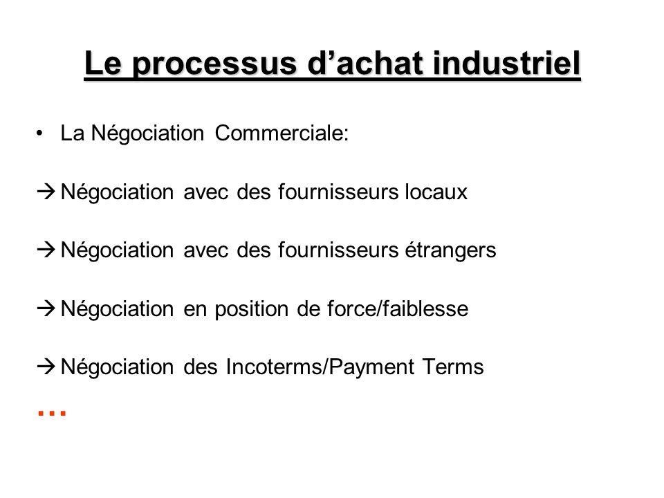 Le processus dachat industriel La Négociation Commerciale: Négociation avec des fournisseurs locaux Négociation avec des fournisseurs étrangers Négoci