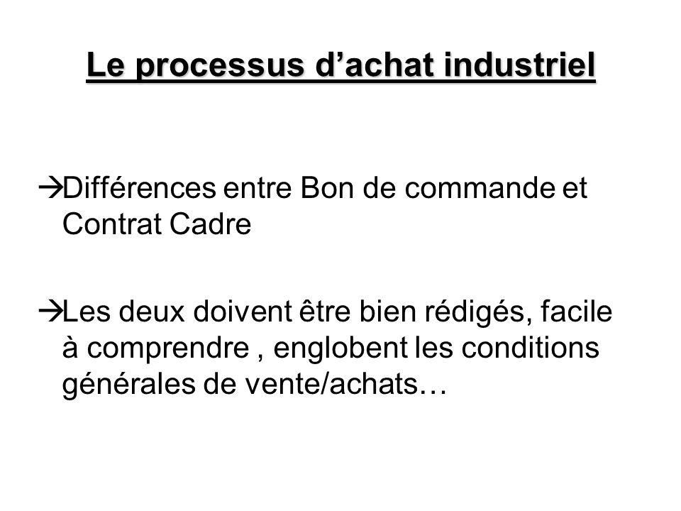Le processus dachat industriel Différences entre Bon de commande et Contrat Cadre Les deux doivent être bien rédigés, facile à comprendre, englobent l