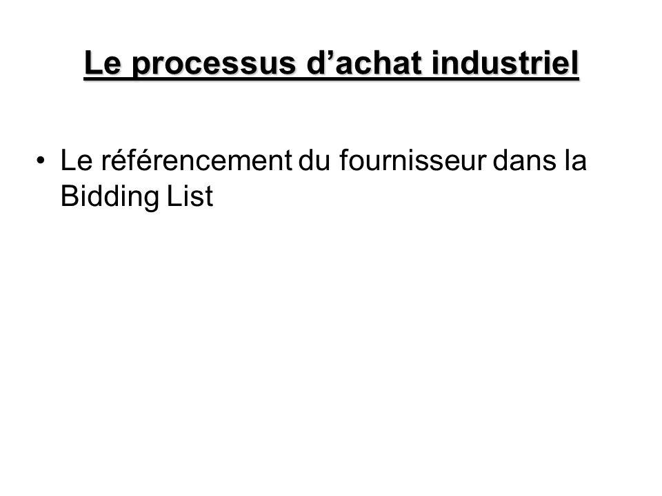 Le processus dachat industriel Le référencement du fournisseur dans la Bidding List