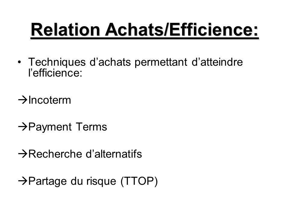 Relation Achats/Efficience: Techniques dachats permettant datteindre lefficience: Incoterm Payment Terms Recherche dalternatifs Partage du risque (TTO
