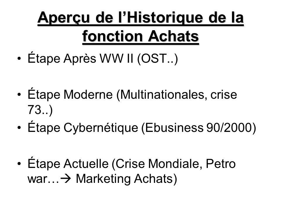 Aperçu de lHistorique de la fonction Achats Étape Après WW II (OST..) Étape Moderne (Multinationales, crise 73..) Étape Cybernétique (Ebusiness 90/200