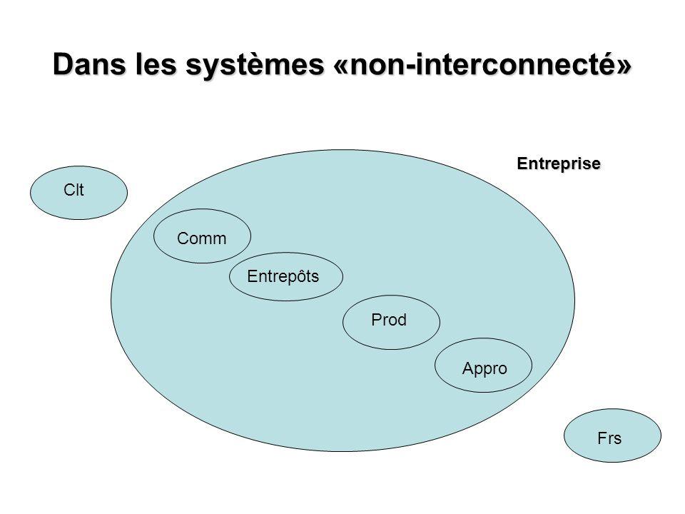Dans les systèmes «non-interconnecté» Clt Frs Appro Comm Entrepôts Prod Entreprise