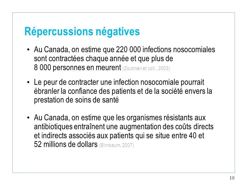 10 Répercussions négatives Au Canada, on estime que 220 000 infections nosocomiales sont contractées chaque année et que plus de 8 000 personnes en me