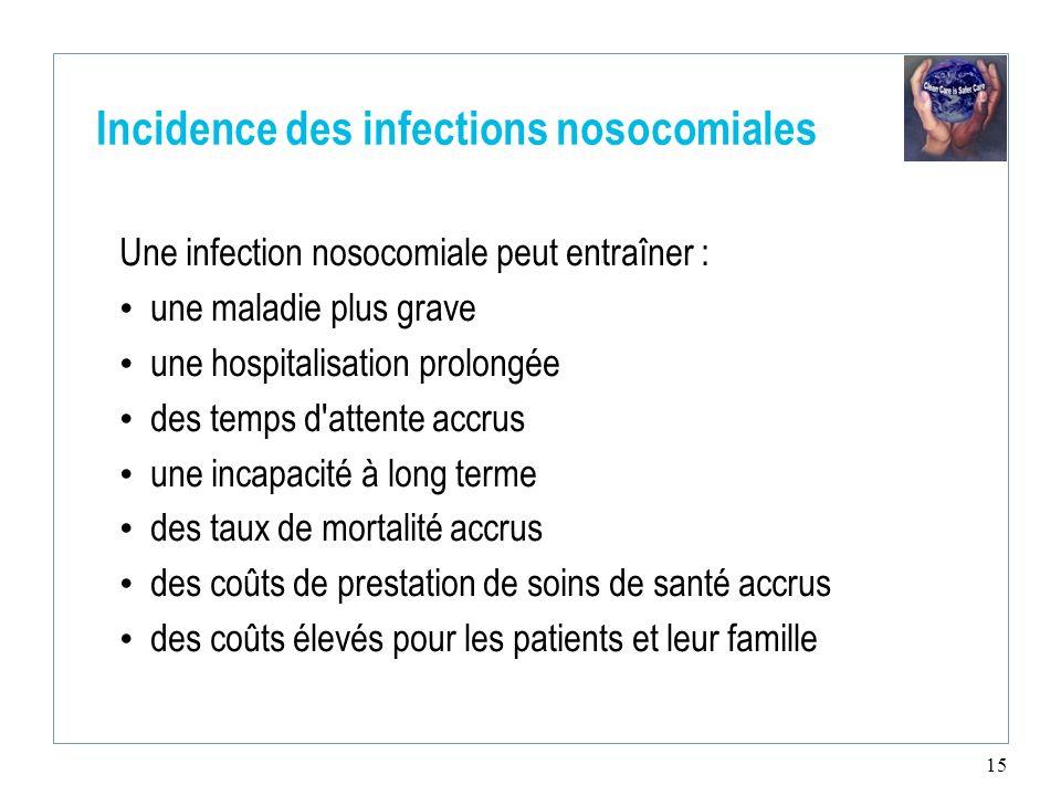 15 Incidence des infections nosocomiales Une infection nosocomiale peut entraîner : une maladie plus grave une hospitalisation prolongée des temps d'a