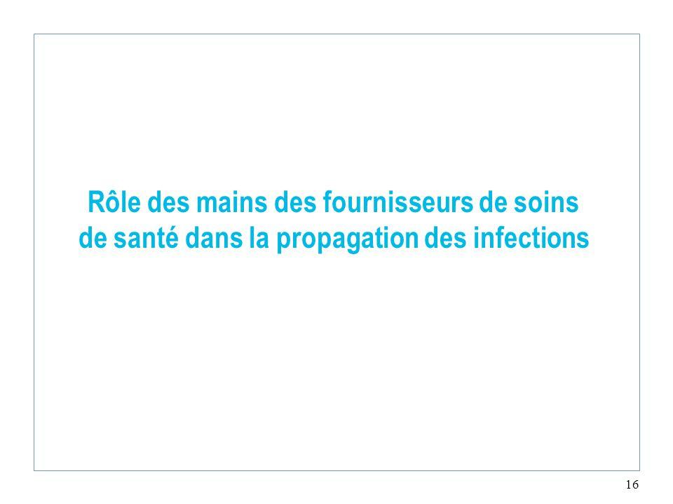 16 Rôle des mains des fournisseurs de soins de santé dans la propagation des infections