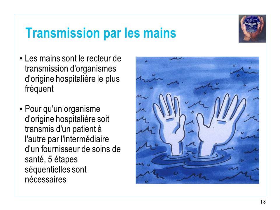 18 Transmission par les mains Les mains sont le recteur de transmission d'organismes d'origine hospitalière le plus fréquent Pour qu'un organisme d'or
