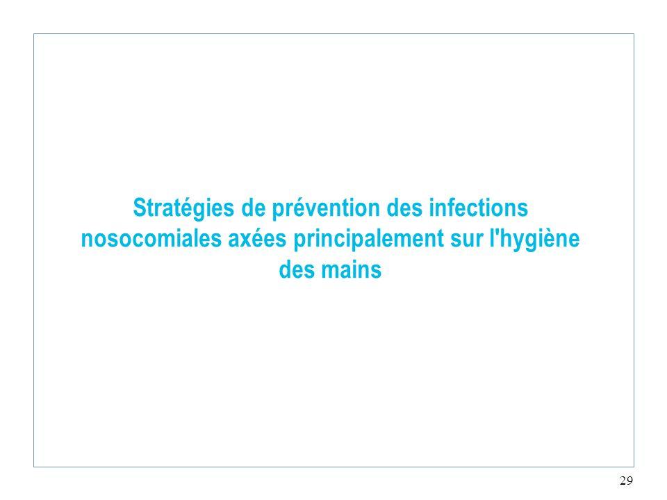 29 Stratégies de prévention des infections nosocomiales axées principalement sur l'hygiène des mains