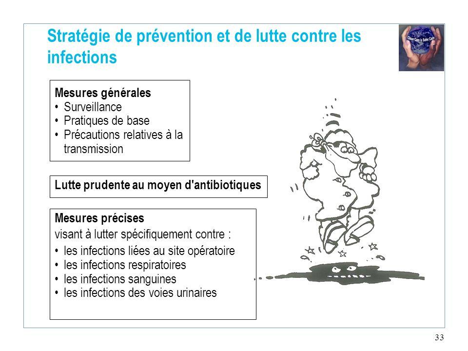 33 Stratégie de prévention et de lutte contre les infections Mesures générales Surveillance Pratiques de base Précautions relatives à la transmission