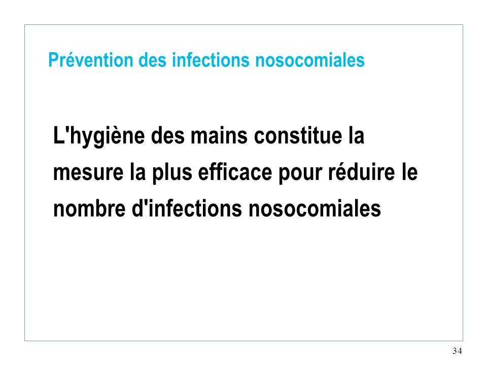 34 Prévention des infections nosocomiales L'hygiène des mains constitue la mesure la plus efficace pour réduire le nombre d'infections nosocomiales