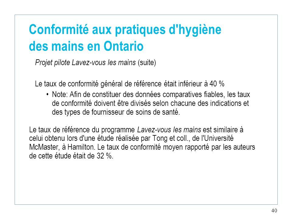 40 Conformité aux pratiques d'hygiène des mains en Ontario Projet pilote Lavez-vous les mains (suite) Le taux de conformité général de référence était