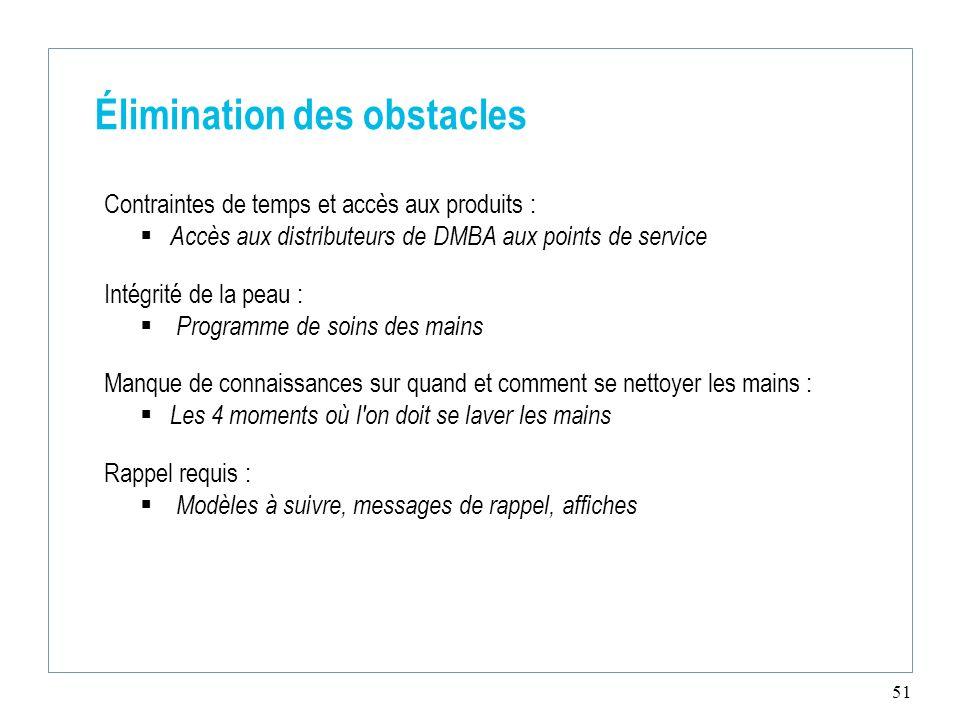 51 Élimination des obstacles Contraintes de temps et accès aux produits : Accès aux distributeurs de DMBA aux points de service Intégrité de la peau :