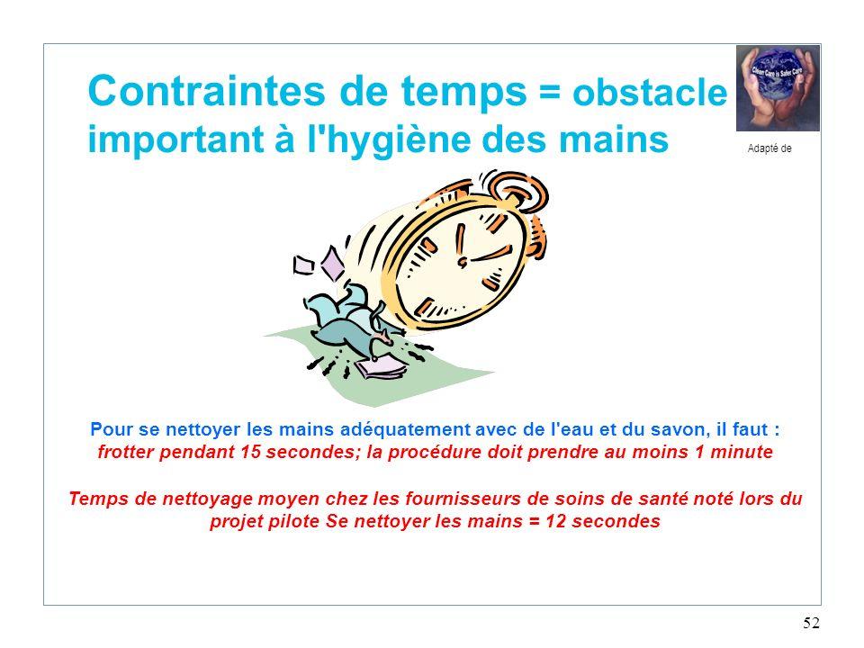 52 Pour se nettoyer les mains adéquatement avec de l'eau et du savon, il faut : frotter pendant 15 secondes; la procédure doit prendre au moins 1 minu