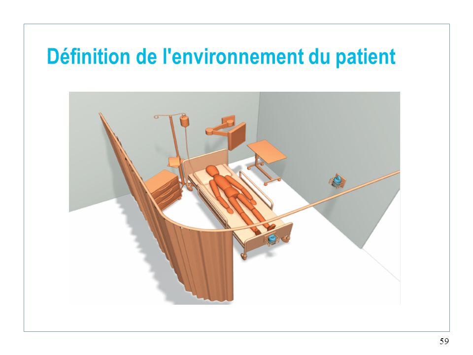59 Définition de l'environnement du patient