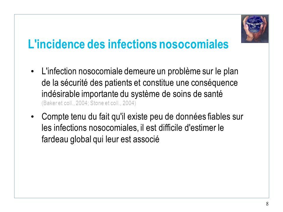 8 L'incidence des infections nosocomiales L'infection nosocomiale demeure un problème sur le plan de la sécurité des patients et constitue une conséqu