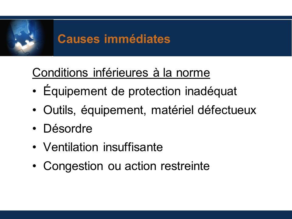 Causes immédiates Conditions inférieures à la norme Équipement de protection inadéquat Outils, équipement, matériel défectueux Désordre Ventilation in