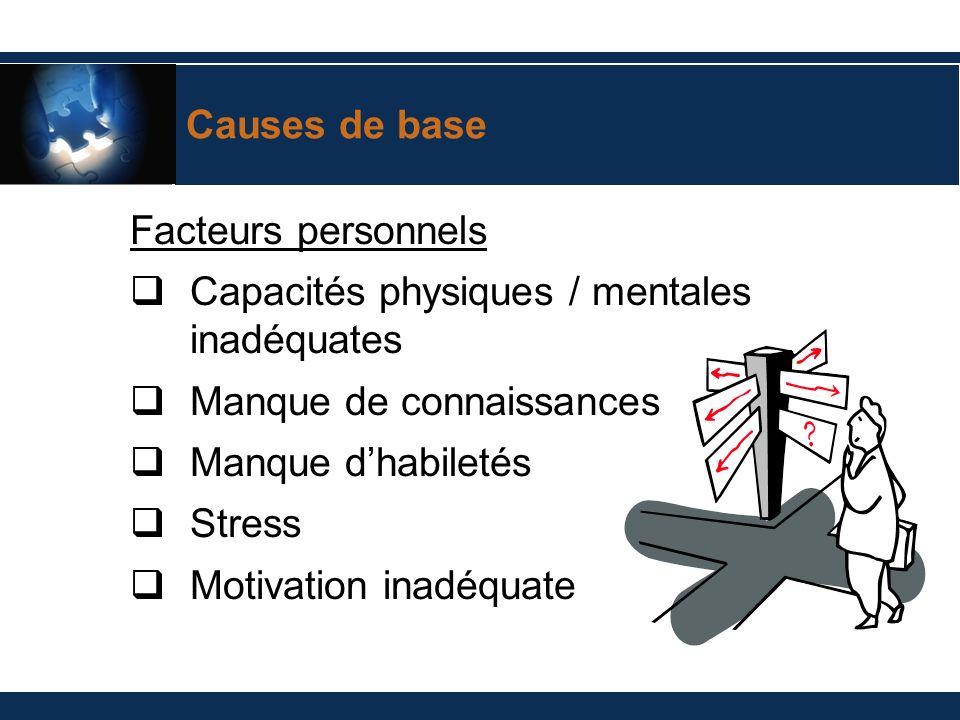 Causes de base Facteurs personnels Capacités physiques / mentales inadéquates Manque de connaissances Manque dhabiletés Stress Motivation inadéquate