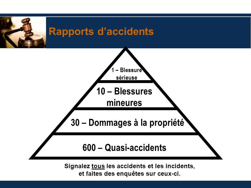 Rapports daccidents 1 – Blessure sérieuse 10 – Blessures mineures 30 – Dommages à la propriété 600 – Quasi-accidents Signalez tous les accidents et le