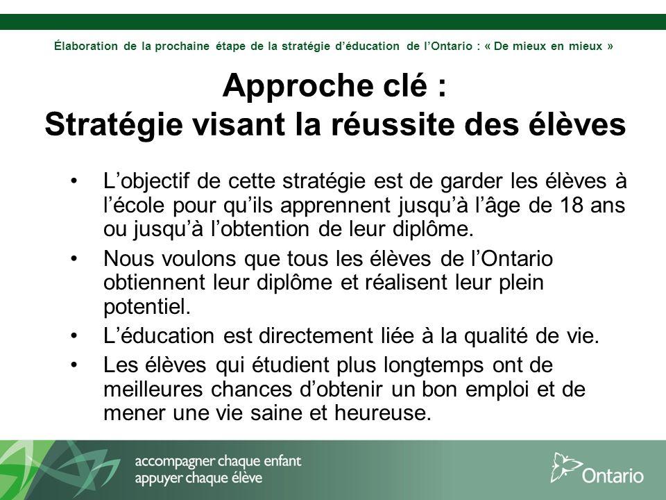 Élaboration de la prochaine étape de la stratégie déducation de lOntario : « De mieux en mieux » Approche clé : Stratégie visant la réussite des élève