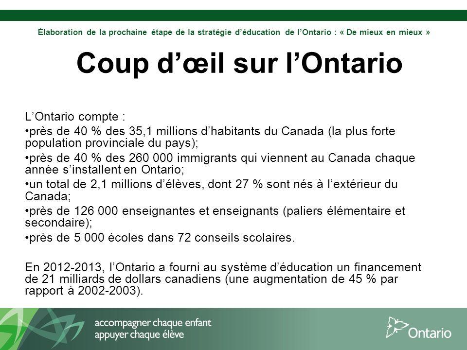 Élaboration de la prochaine étape de la stratégie déducation de lOntario : « De mieux en mieux » Coup dœil sur lOntario LOntario compte : près de 40 % des 35,1 millions dhabitants du Canada (la plus forte population provinciale du pays); près de 40 % des 260 000 immigrants qui viennent au Canada chaque année sinstallent en Ontario; un total de 2,1 millions délèves, dont 27 % sont nés à lextérieur du Canada; près de 126 000 enseignantes et enseignants (paliers élémentaire et secondaire); près de 5 000 écoles dans 72 conseils scolaires.
