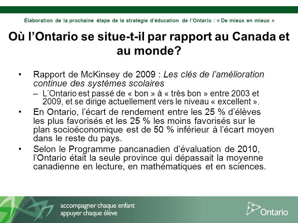 Élaboration de la prochaine étape de la stratégie déducation de lOntario : « De mieux en mieux » Où lOntario se situe-t-il par rapport au Canada et au monde.