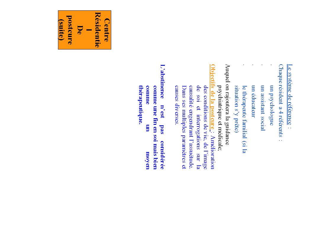 Le système de référence : Chaque résident a 4 référents :- un psychologue - un assistant social - un éducateur - le thérapeute familial (si lasituation sy prête) Auquel on rajoutera la guidance psychiatrique et médicale; Objectifs de la postcure : Amélioration des conditions de vie, de limage de soi et interrogations sur la causalité engendrant lassuétude.