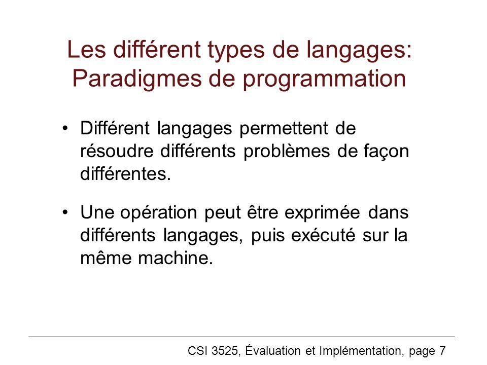 CSI 3525, Évaluation et Implémentation, page 8 Différents paradigmes de programmation Langages impératifs: Ces langages permettent au programmeur dattribuer des valeurs à des espaces mémoire, afin de décrire explicitement comment résoudre le problème.