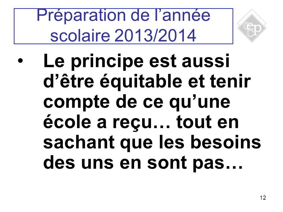 12 Le principe est aussi dêtre équitable et tenir compte de ce quune école a reçu… tout en sachant que les besoins des uns en sont pas… Préparation de lannée scolaire 2013/2014