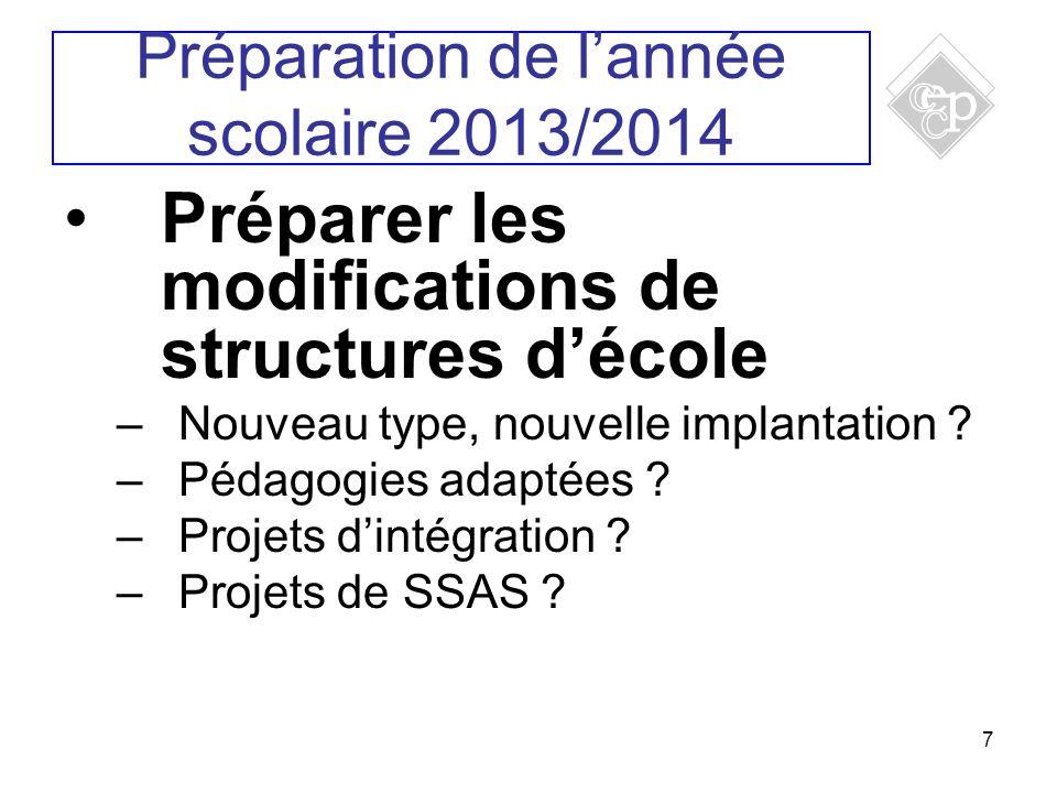 7 Préparer les modifications de structures décole –Nouveau type, nouvelle implantation .
