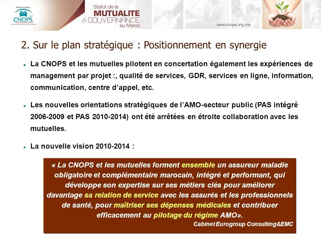 La CNOPS et les mutuelles pilotent en concertation également les expériences de management par projet :, qualité de services, GDR, services en ligne,