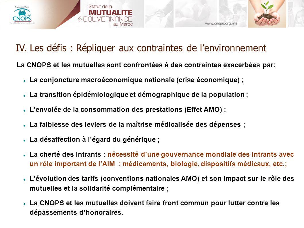 La CNOPS et les mutuelles sont confrontées à des contraintes exacerbées par: La conjoncture macroéconomique nationale (crise économique) ; La transiti