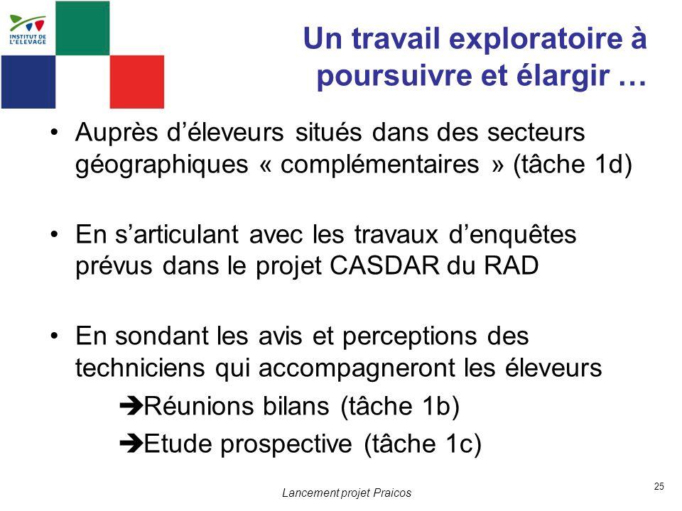 25 Un travail exploratoire à poursuivre et élargir … Auprès déleveurs situés dans des secteurs géographiques « complémentaires » (tâche 1d) En sarticu