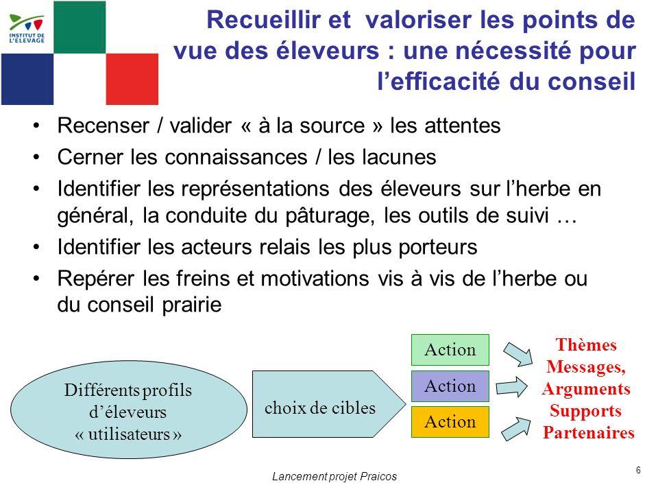 6 Recenser / valider « à la source » les attentes Cerner les connaissances / les lacunes Identifier les représentations des éleveurs sur lherbe en gén