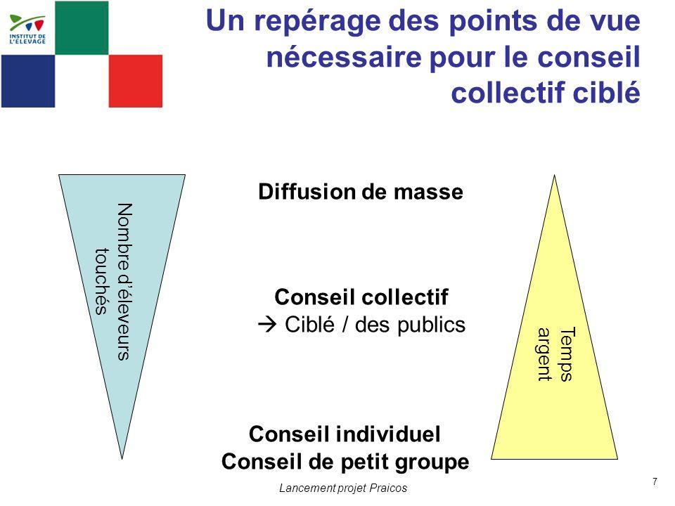 Un repérage des points de vue nécessaire pour le conseil collectif ciblé 7 Temps argent Nombre déleveurs touchés Diffusion de masse Conseil individuel