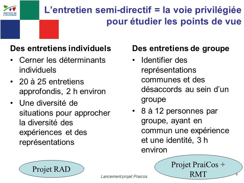 Lentretien semi-directif = la voie privilégiée pour étudier les points de vue Des entretiens individuels Cerner les déterminants individuels 20 à 25 e