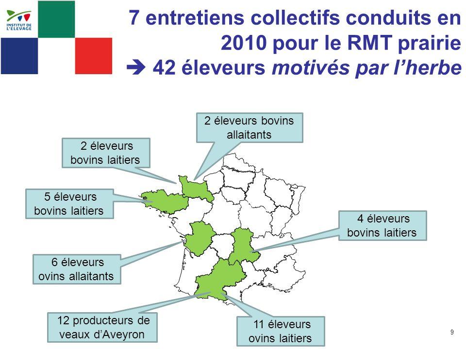 7 entretiens collectifs conduits en 2010 pour le RMT prairie 42 éleveurs motivés par lherbe 9 5 éleveurs bovins laitiers 6 éleveurs ovins allaitants 2