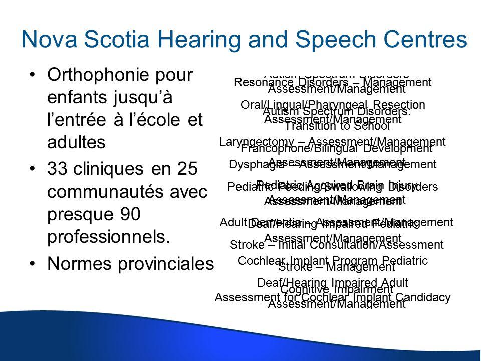 NSHSC et les communautés francophones Communautés acadiennes Cliniques NSHSC