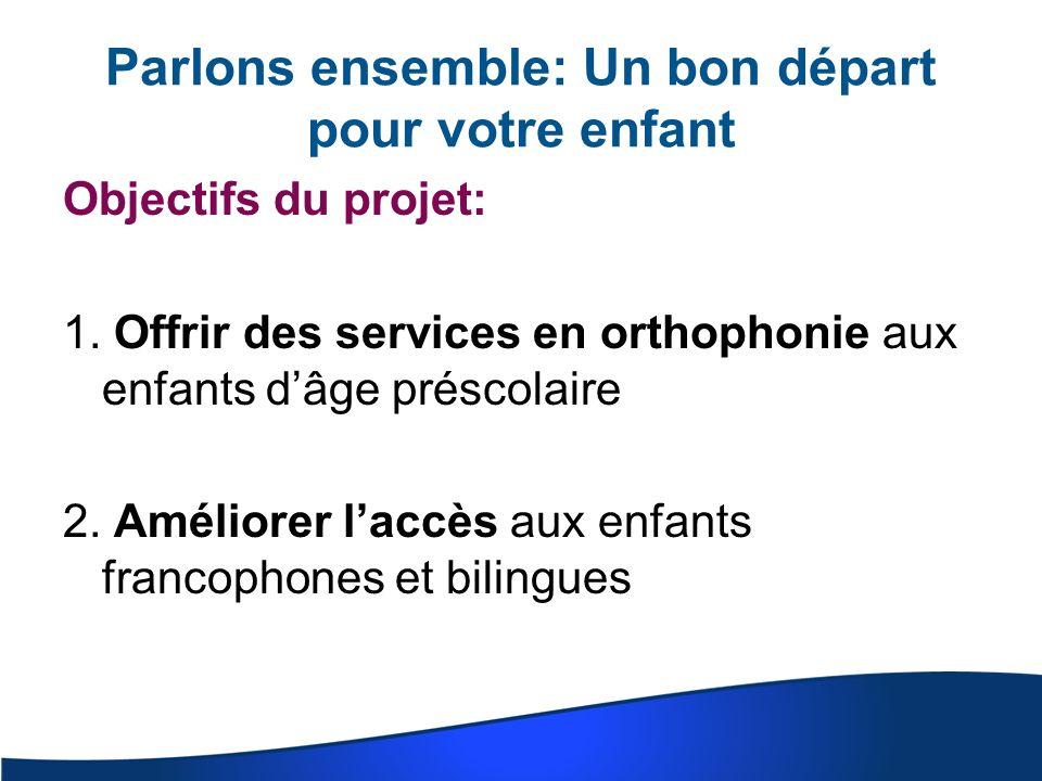 DéfisSolutions Orthophonistes majoritairement anglophones Accès/Sensibilisation Culture/dialectes (N-É plus dune dizaine.