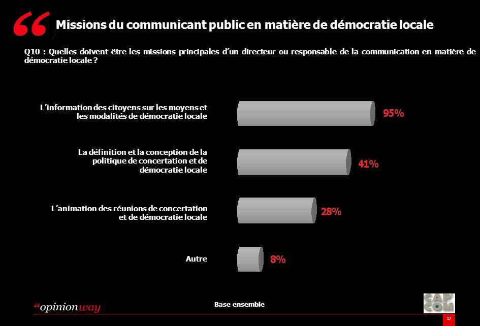 17 Q10 : Quelles doivent être les missions principales dun directeur ou responsable de la communication en matière de démocratie locale ? Missions du